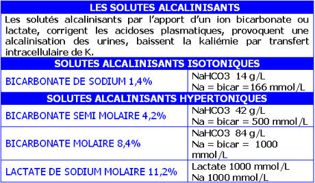 Perfusion alcalins