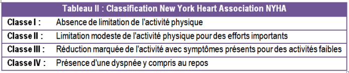classification NYHA insuffisance cardiaque